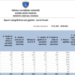 Advanced statistical reports according to CEPEJ indicators are implemented in the CMIS system